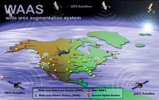 waas air navigation system developed by